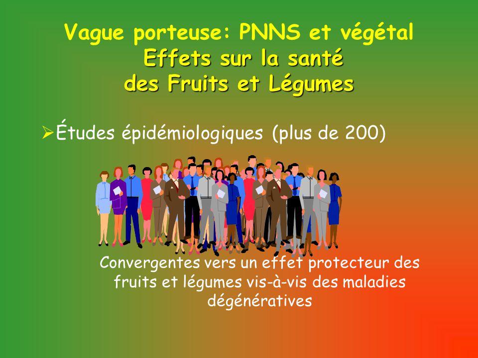 Effets sur la santé des Fruits et Légumes Vague porteuse: PNNS et végétal Effets sur la santé des Fruits et Légumes  Études épidémiologiques (plus de 200) Convergentes vers un effet protecteur des fruits et légumes vis-à-vis des maladies dégénératives