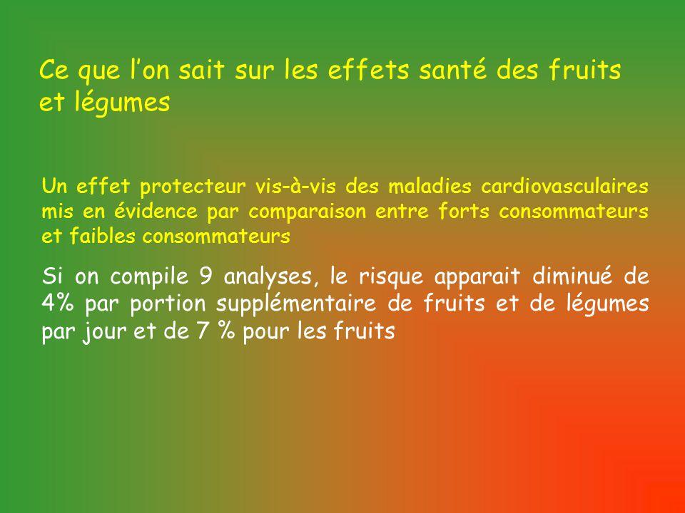 Ce que l'on sait sur les effets santé des fruits et légumes Un effet protecteur vis-à-vis des maladies cardiovasculaires mis en évidence par comparaison entre forts consommateurs et faibles consommateurs Si on compile 9 analyses, le risque apparait diminué de 4% par portion supplémentaire de fruits et de légumes par jour et de 7 % pour les fruits