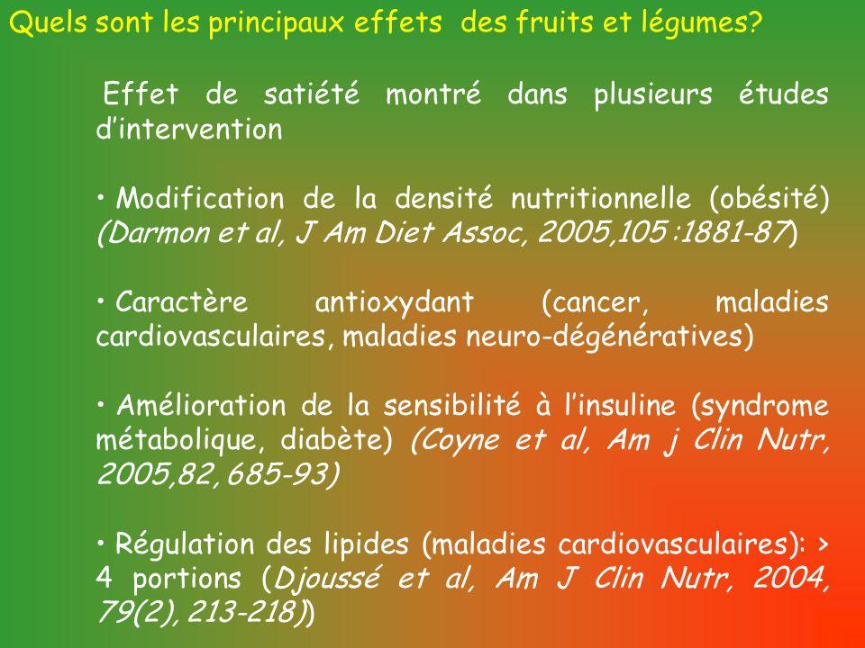 Effet de satiété montré dans plusieurs études d'intervention Modification de la densité nutritionnelle (obésité) (Darmon et al, J Am Diet Assoc, 2005,105 :1881-87) Caractère antioxydant (cancer, maladies cardiovasculaires, maladies neuro-dégénératives) Amélioration de la sensibilité à l'insuline (syndrome métabolique, diabète) (Coyne et al, Am j Clin Nutr, 2005,82, 685-93) Régulation des lipides (maladies cardiovasculaires): > 4 portions (Djoussé et al, Am J Clin Nutr, 2004, 79(2), 213-218)) Quels sont les principaux effets des fruits et légumes?