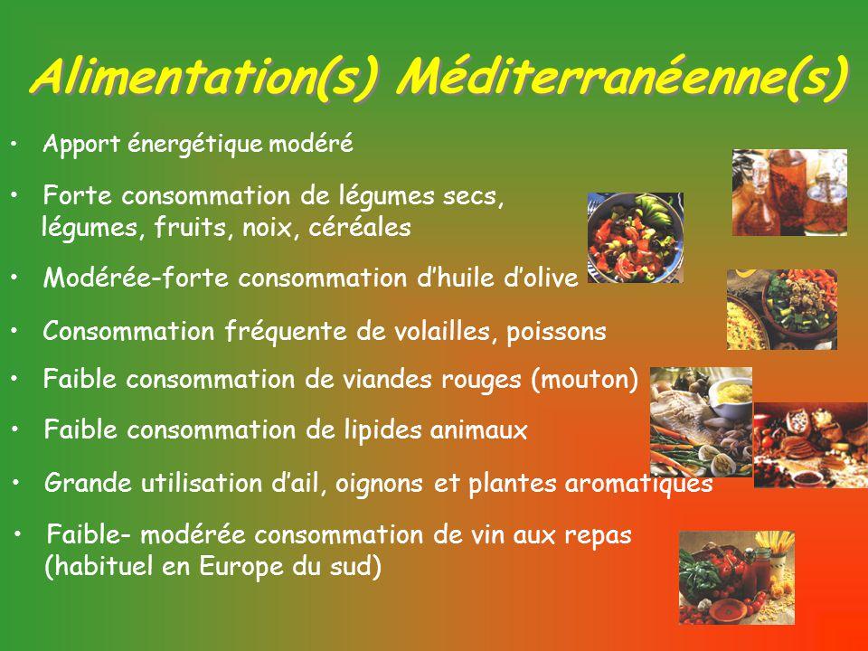 Alimentation méditerranéenne traditionnelle