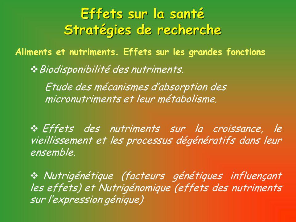 Effets sur la santé Stratégies de recherche Aliments et nutriments.