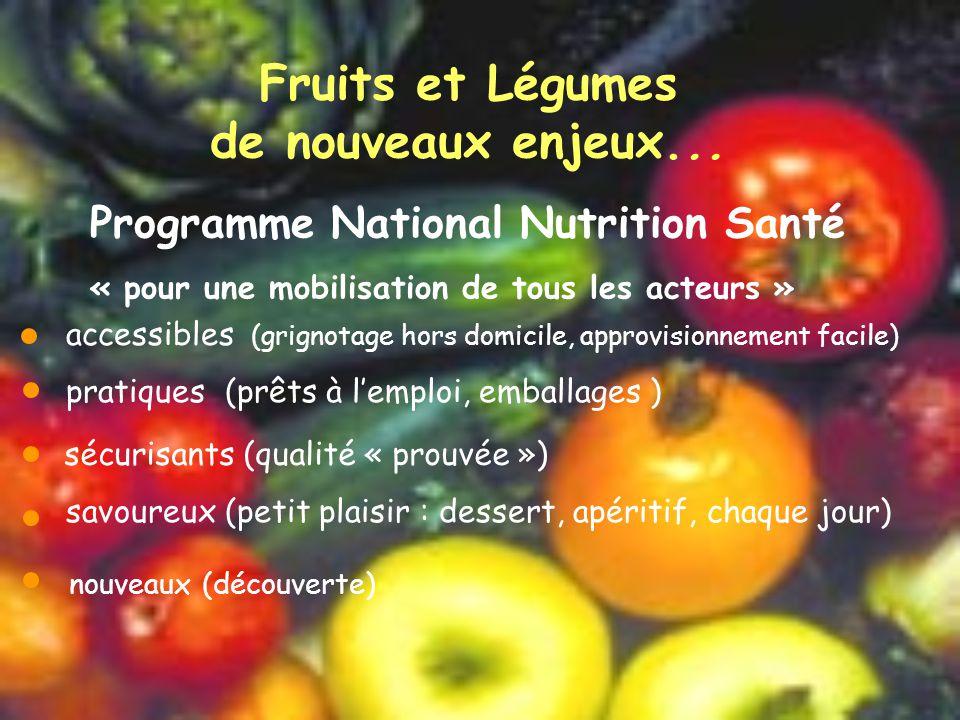 pratiques (prêts à l'emploi, emballages ) sécurisants (qualité « prouvée ») savoureux (petit plaisir : dessert, apéritif, chaque jour) Fruits et Légumes de nouveaux enjeux...