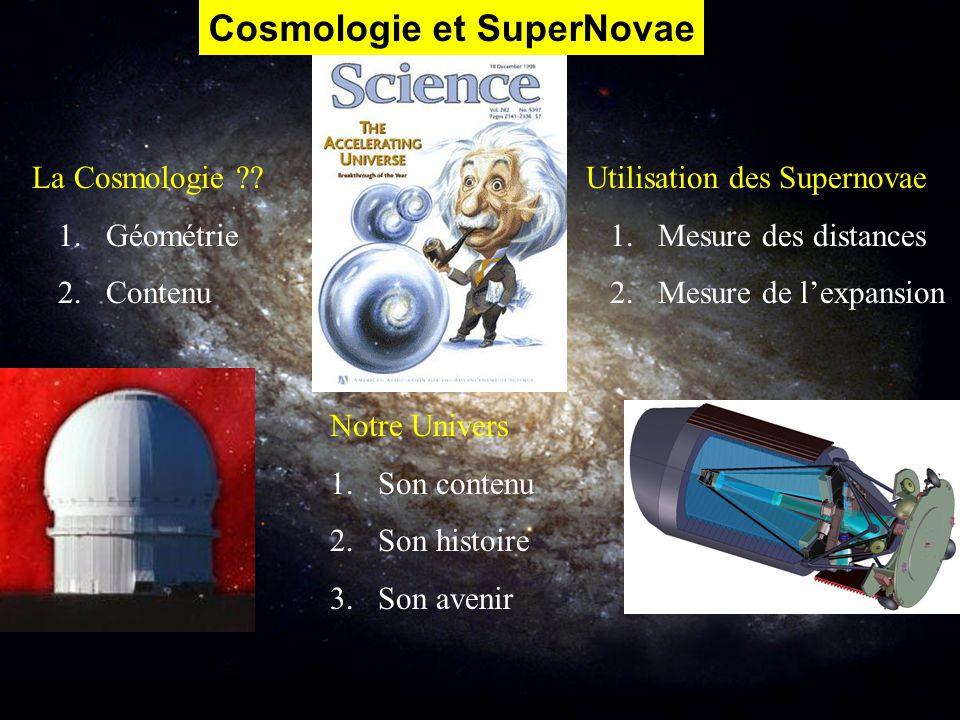 Cosmologie et SuperNovae La Cosmologie ?? 1.Géométrie 2.Contenu Utilisation des Supernovae 1.Mesure des distances 2.Mesure de l'expansion Notre Univer
