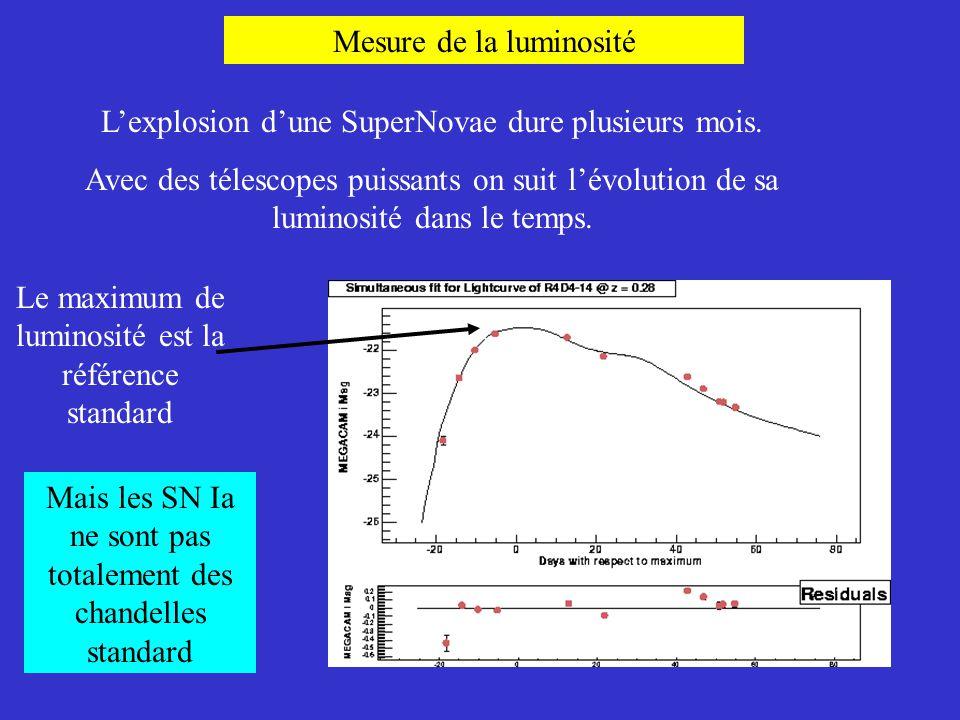 Mesure de la luminosité L'explosion d'une SuperNovae dure plusieurs mois. Avec des télescopes puissants on suit l'évolution de sa luminosité dans le t