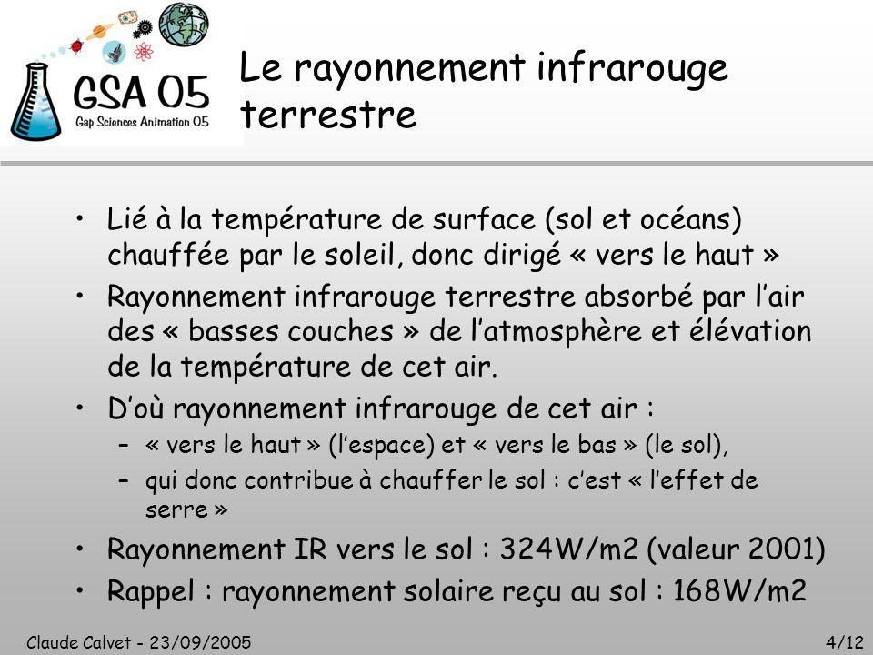Claude Calvet - 23/09/20054/12 Le rayonnement infrarouge terrestre Lié à la température de surface (sol et océans) chauffée par le soleil, donc dirigé « vers le haut » Rayonnement infrarouge terrestre absorbé par l'air des « basses couches » de l'atmosphère et élévation de la température de cet air.