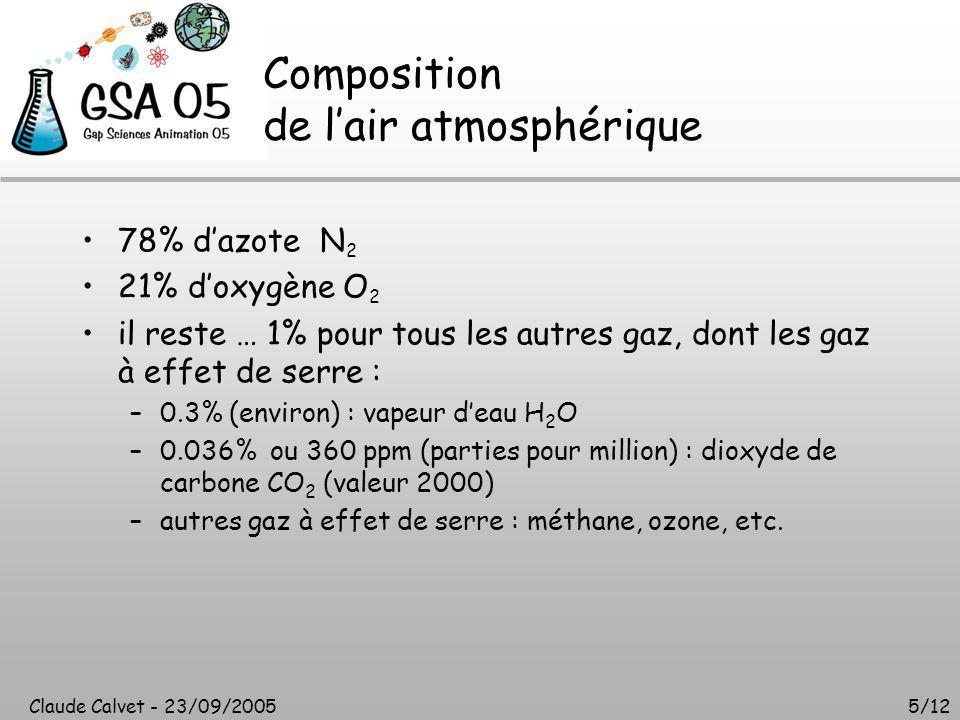 Claude Calvet - 23/09/20055/12 Composition de l'air atmosphérique 78% d'azote N 2 21% d'oxygène O 2 il reste … 1% pour tous les autres gaz, dont les gaz à effet de serre : –0.3% (environ) : vapeur d'eau H 2 O –0.036% ou 360 ppm (parties pour million) : dioxyde de carbone CO 2 (valeur 2000) –autres gaz à effet de serre : méthane, ozone, etc.