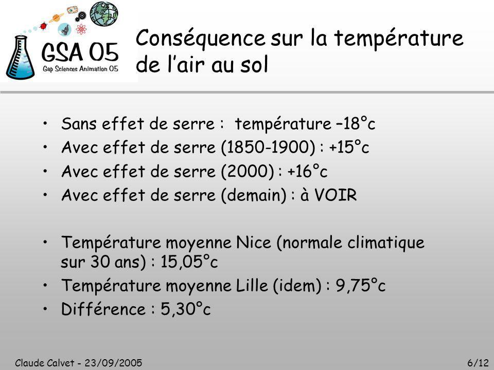 Claude Calvet - 23/09/20056/12 Conséquence sur la température de l'air au sol Sans effet de serre : température –18°c Avec effet de serre (1850-1900) : +15°c Avec effet de serre (2000) : +16°c Avec effet de serre (demain) : à VOIR Température moyenne Nice (normale climatique sur 30 ans) : 15,05°c Température moyenne Lille (idem) : 9,75°c Différence : 5,30°c