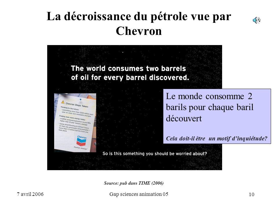 10 7 avril 2006Gap sciences animation 05 Source: pub dans TIME (2006) La décroissance du pétrole vue par Chevron Le monde consomme 2 barils pour chaqu