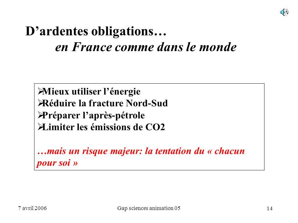 14 7 avril 2006Gap sciences animation 05 D'ardentes obligations… en France comme dans le monde  Mieux utiliser l'énergie  Réduire la fracture Nord-S