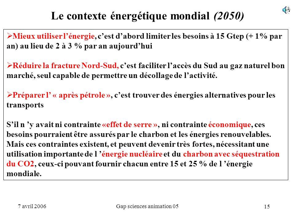 15 7 avril 2006Gap sciences animation 05 Le contexte énergétique mondial (2050)  Mieux utiliser l'énergie, c'est d'abord limiter les besoins à 15 Gte