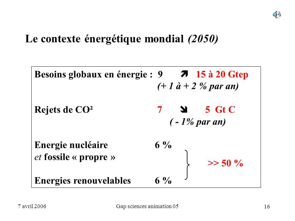 16 7 avril 2006Gap sciences animation 05 Le contexte énergétique mondial (2050) Besoins globaux en énergie : 9  15 à 20 Gtep (+ 1 à + 2 % par an) Rej