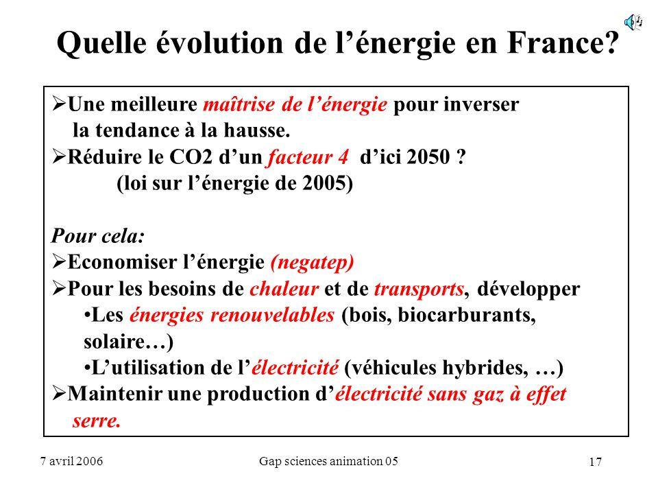 17 7 avril 2006Gap sciences animation 05 Quelle évolution de l'énergie en France?  Une meilleure maîtrise de l'énergie pour inverser la tendance à la