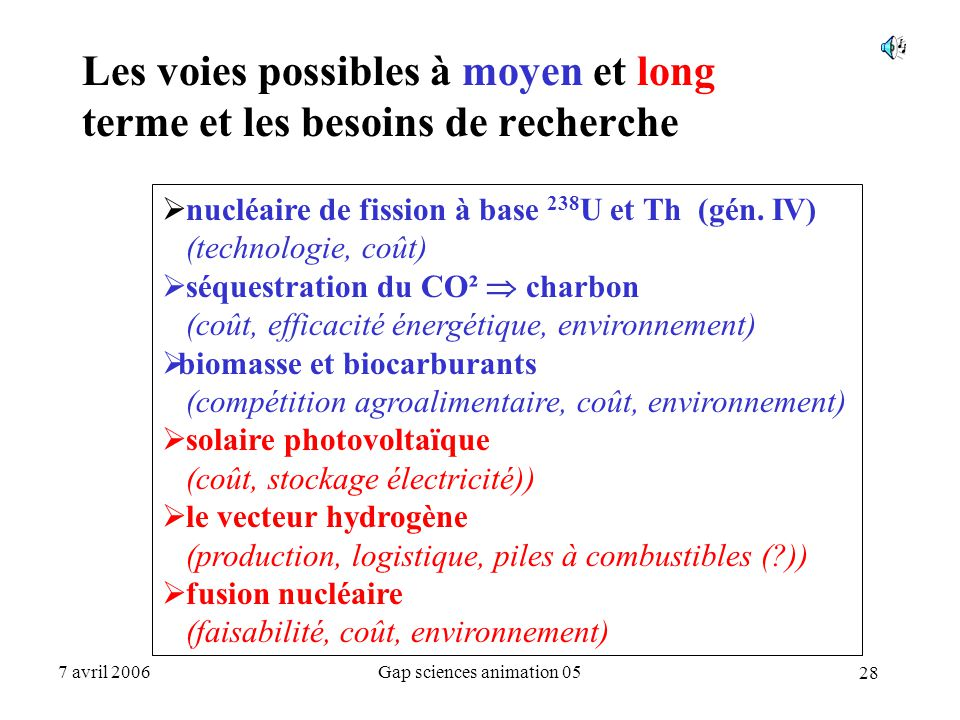 28 7 avril 2006Gap sciences animation 05 Les voies possibles à moyen et long terme et les besoins de recherche  nucléaire de fission à base 238 U et