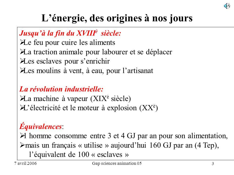 34 7 avril 2006Gap sciences animation 05 * b14 – yy Les usages thermiques : le solaire et la géothermie (avec pompe à chaleur) Mtep 15 10 5 350 700 (€/tep) Exemple de géothermie solaire (coûts par tep économisé): Investissement1250 € Electricité (pompe à chaleur) + bois 300 €/an + entretien