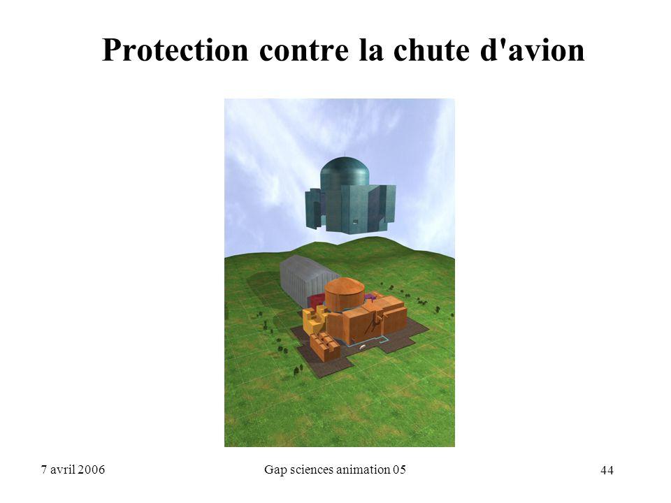 44 7 avril 2006Gap sciences animation 05 Protection contre la chute d'avion