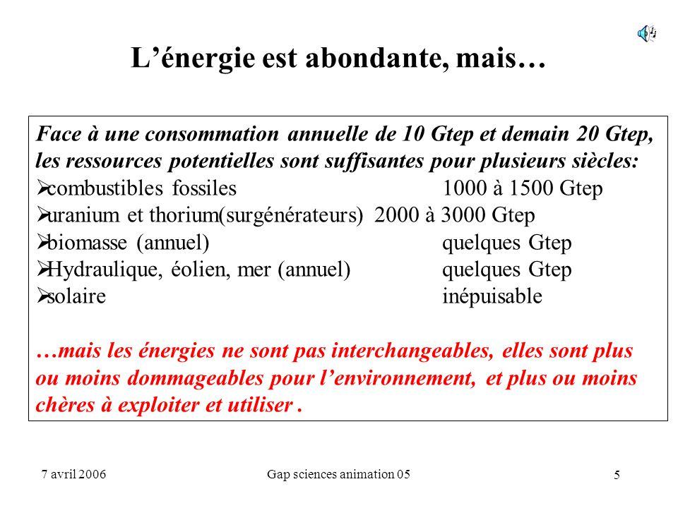 6 7 avril 2006Gap sciences animation 05 Contributions des différentes énergies (2002 et perspectives de développement )  Charbon - 2,4 Gtep – abondant, bien réparti, mais coûteux à transporter, gros émetteur de CO2, nécessite un vecteur (électricité ou hydrogène)  Pétrole – 3,6 Gtep – difficilement remplaçable pour les transports, risques sur les prix (« peak oil »?, géopolitiques, ressources non conventionnelles)  Gaz naturel – 2,2 Gtep – abondant, facile à utiliser mais coûteux à transporter, risques sur les prix