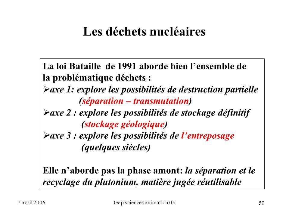 50 7 avril 2006Gap sciences animation 05 Les déchets nucléaires La loi Bataille de 1991 aborde bien l'ensemble de la problématique déchets :  axe 1: