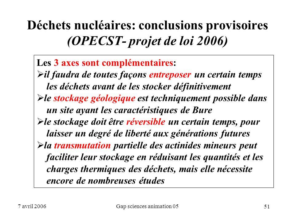 51 7 avril 2006Gap sciences animation 05 Déchets nucléaires: conclusions provisoires (OPECST- projet de loi 2006) Les 3 axes sont complémentaires:  i