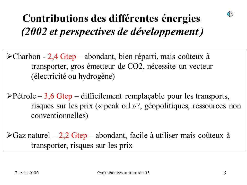 7 7 avril 2006Gap sciences animation 05 contributions des différentes énergies – (2002 et perspectives de développement) Biomasse – 1 Gtep – potentiel de développement : + 1 à 2 Gtep (?), mais très dépendant du prix du pétrole et du gaz auxquels la biomasse énergie peut se substituer Nucléaire – 2600 TWh* – fort potentiel « technique » et économique de développement : multiplié par 3 ou 4 (?) Hydraulique, éolien, …) – 2600 TWh* – potentiel significatif : doublé.