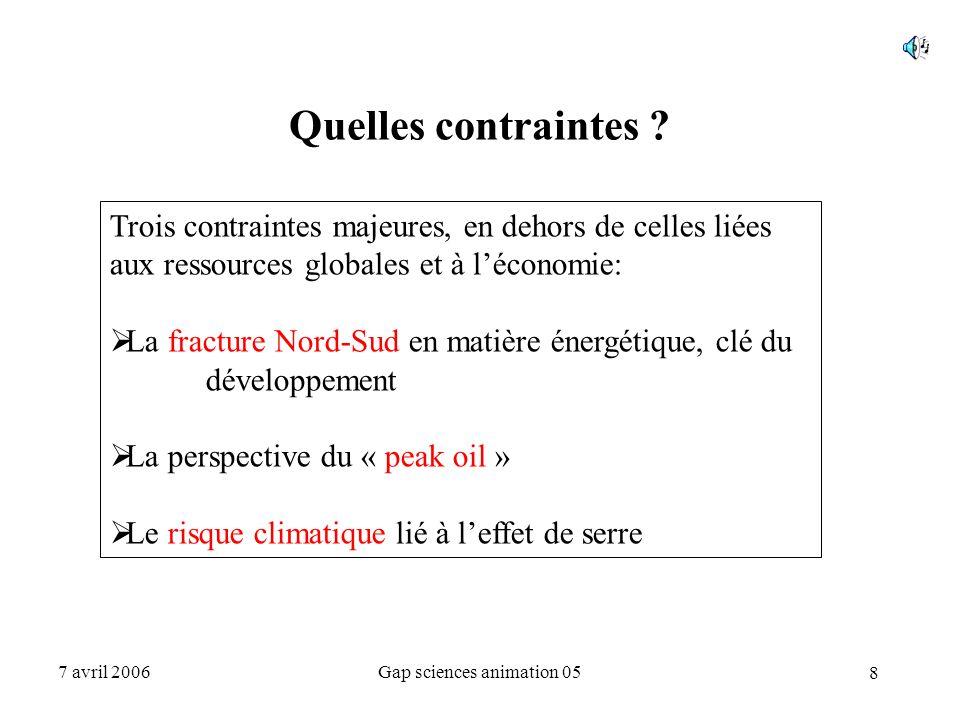 19 7 avril 2006Gap sciences animation 05 Rejets de CO2 en France Rejets actuels (MtC):  Production d'électricité10  Usages thermiques fixes55  Transports50