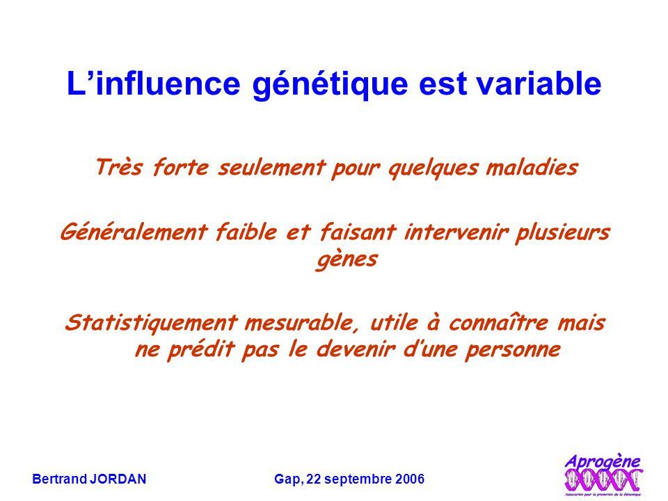 Bertrand JORDAN Gap, 22 septembre 2006 L'influence génétique est variable Très forte seulement pour quelques maladies Généralement faible et faisant intervenir plusieurs gènes Statistiquement mesurable, utile à connaître mais ne prédit pas le devenir d'une personne