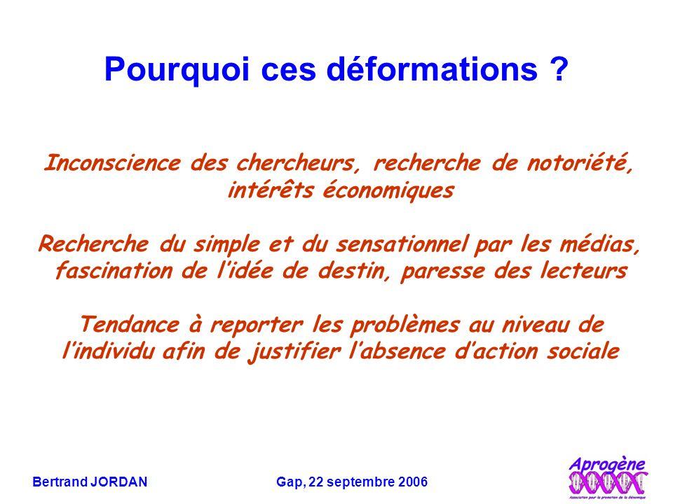 Bertrand JORDAN Gap, 22 septembre 2006 Pourquoi ces déformations .