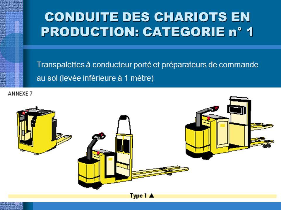 MULTIFORSE CATEGORIES DES CHARIOTS ELEVATEURS Pour insérer le logo de votre société sur cette diapositive : Dans le menu Insertion, cliquez sur Image.