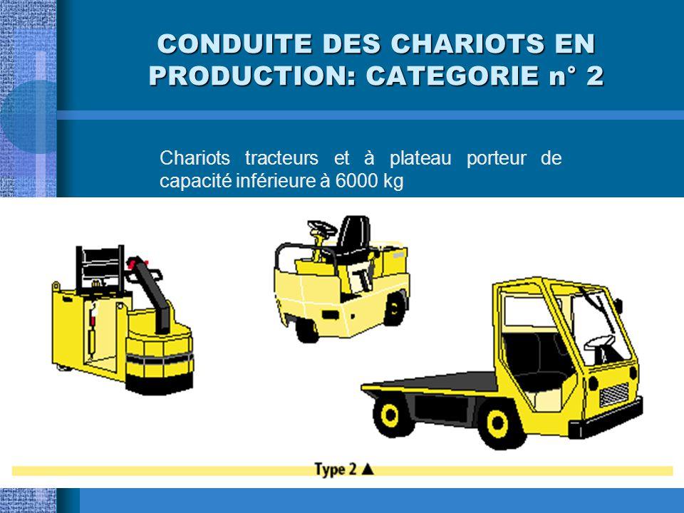 CONDUITE DES CHARIOTS EN PRODUCTION: CATEGORIE n° 1 Transpalettes à conducteur porté et préparateurs de commande au sol (levée inférieure à 1 mètre)