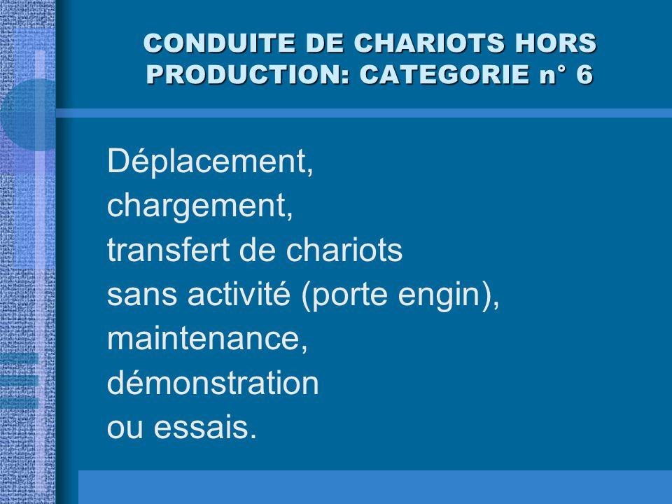 CONDUITE DES CHARIOTS EN PRODUCTION: CATEGORIE n° 5 Chariots élévateurs à mât rétractable