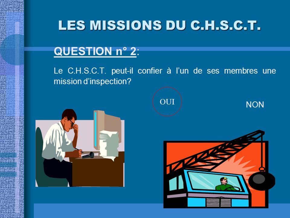 LES MISSIONS DU C.H.S.C.T. QUESTION n° 1: Le C.H.S.C.T. doit-il être informé des suites données aux vœux des groupes d'expression? OUINON OUI