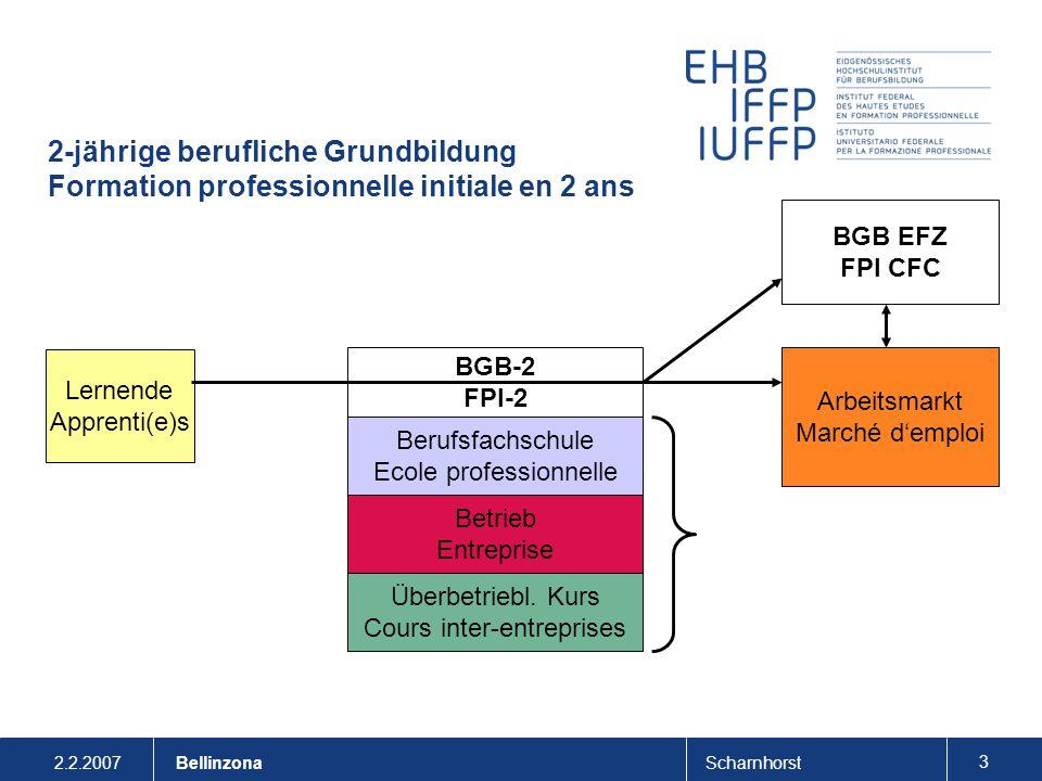 2.2.2007Scharnhorst 3 Bellinzona 2-jährige berufliche Grundbildung Formation professionnelle initiale en 2 ans Lernende Apprenti(e)s Arbeitsmarkt Marc