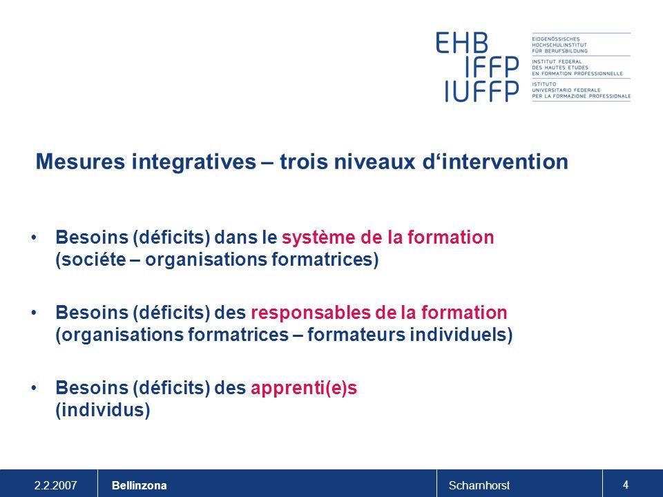 2.2.2007Scharnhorst 4 Bellinzona Mesures integratives – trois niveaux d'intervention Besoins (déficits) dans le système de la formation (sociéte – org
