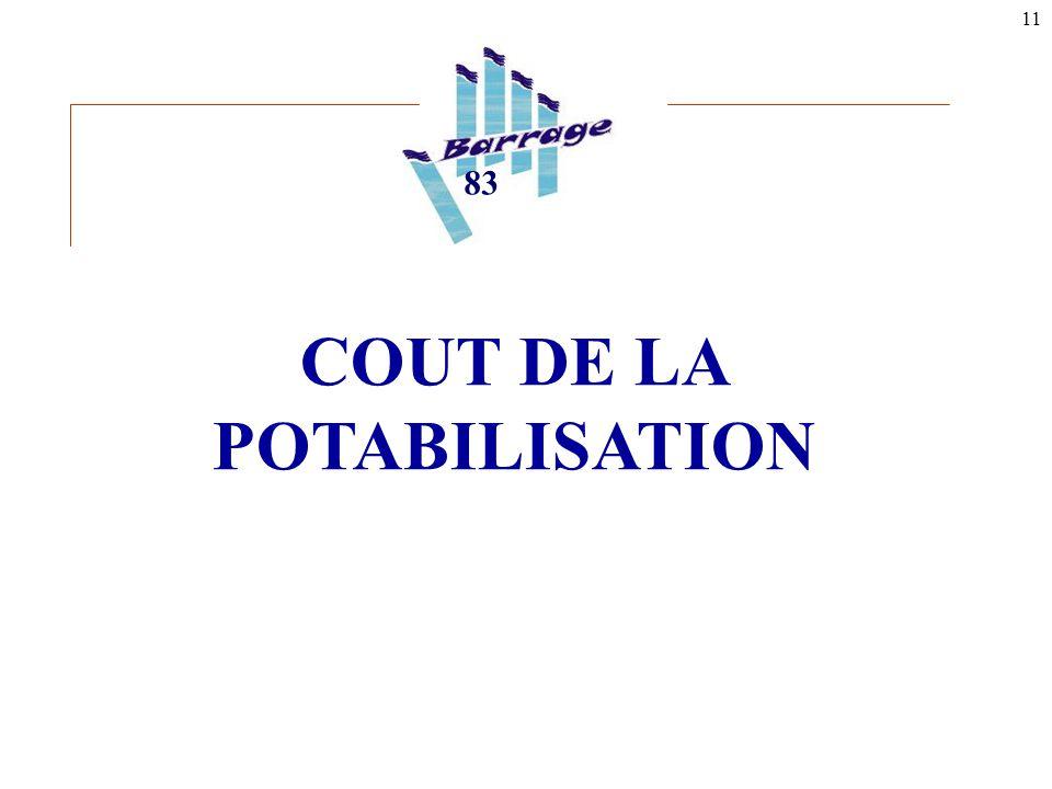 11 COUT DE LA POTABILISATION 83