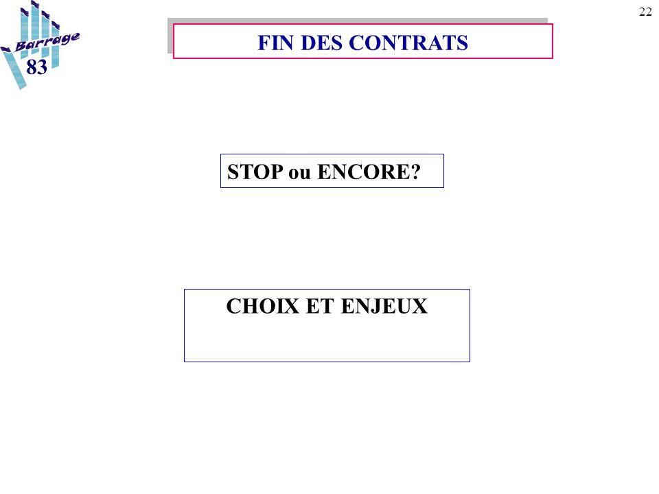 22 CHOIX ET ENJEUX 83 FIN DES CONTRATS STOP ou ENCORE?