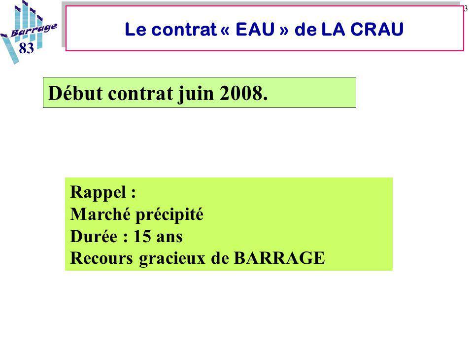 13 Le contrat « EAU » de LA CRAU 83 Rappel : Marché précipité Durée : 15 ans Recours gracieux de BARRAGE Début contrat juin 2008.