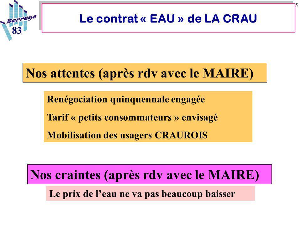 15 Le contrat « EAU » de LA CRAU 83 Nos attentes (après rdv avec le MAIRE) Renégociation quinquennale engagée Tarif « petits consommateurs » envisagé