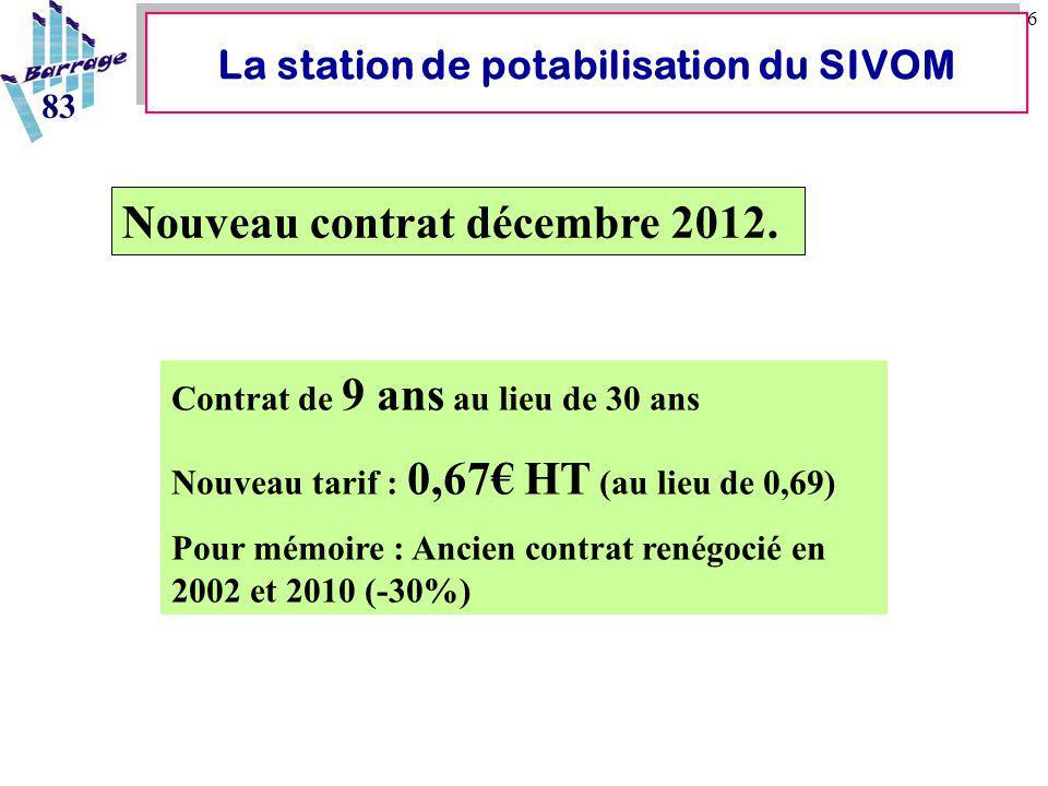 16 La station de potabilisation du SIVOM 83 Contrat de 9 ans au lieu de 30 ans Nouveau tarif : 0,67€ HT (au lieu de 0,69) Pour mémoire : Ancien contrat renégocié en 2002 et 2010 (-30%) Nouveau contrat décembre 2012.