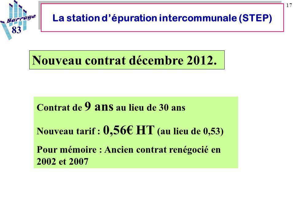 17 La station d'épuration intercommunale (STEP) 83 Nouveau contrat décembre 2012. Contrat de 9 ans au lieu de 30 ans Nouveau tarif : 0,56€ HT (au lieu