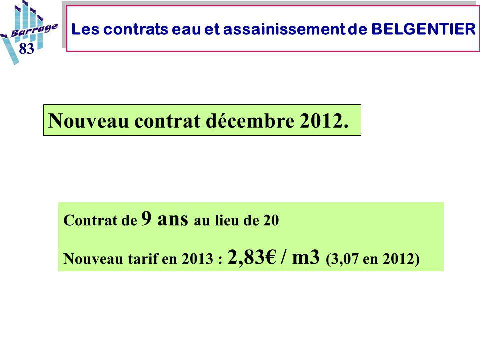 18 Les contrats eau et assainissement de BELGENTIER 83 Contrat de 9 ans au lieu de 20 Nouveau tarif en 2013 : 2,83€ / m3 (3,07 en 2012) Nouveau contrat décembre 2012.