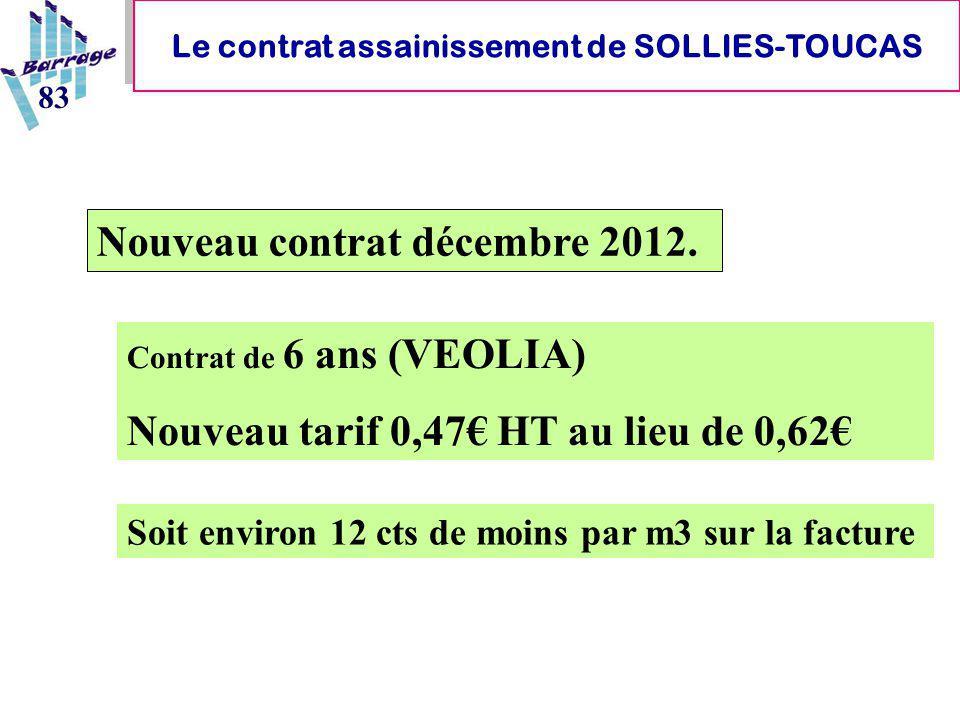 19 Le contrat assainissement de SOLLIES-TOUCAS 83 Contrat de 6 ans (VEOLIA) Nouveau tarif 0,47€ HT au lieu de 0,62€ Nouveau contrat décembre 2012. Soi