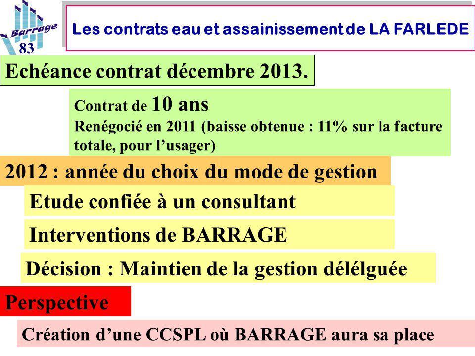 20 Les contrats eau et assainissement de LA FARLEDE 83 Contrat de 10 ans Renégocié en 2011 (baisse obtenue : 11% sur la facture totale, pour l'usager)