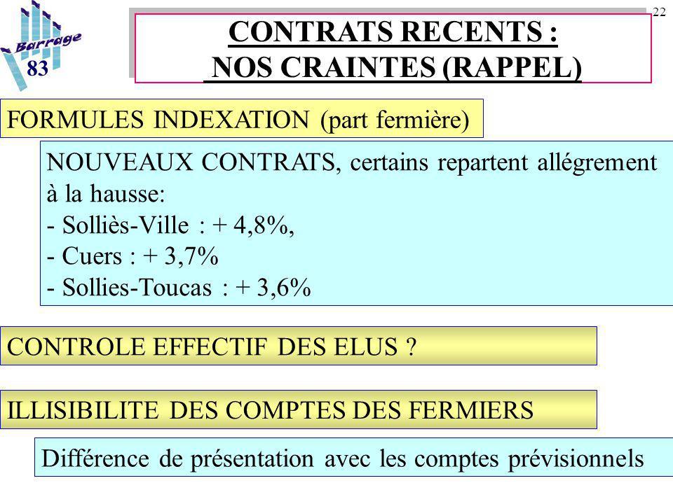 22 FORMULES INDEXATION (part fermière) NOUVEAUX CONTRATS, certains repartent allégrement à la hausse: - Solliès-Ville : + 4,8%, - Cuers : + 3,7% - Sollies-Toucas : + 3,6% 83 CONTRATS RECENTS : NOS CRAINTES (RAPPEL) CONTRATS RECENTS : NOS CRAINTES (RAPPEL) CONTROLE EFFECTIF DES ELUS .