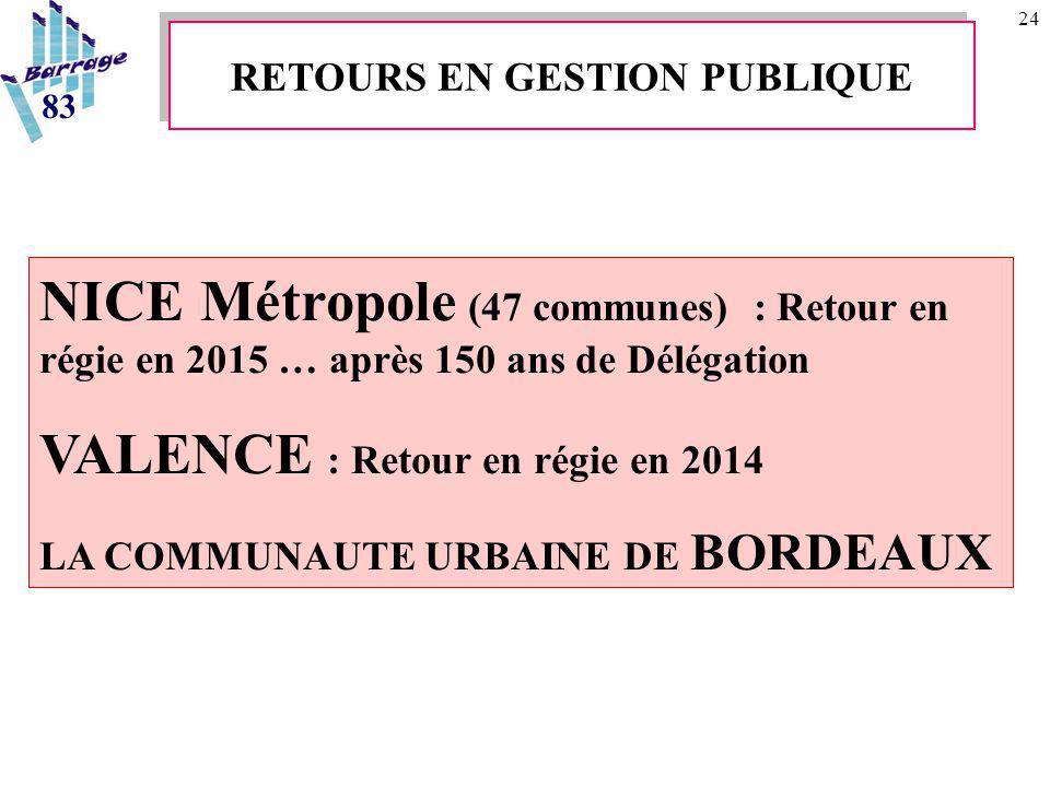 24 83 RETOURS EN GESTION PUBLIQUE NICE Métropole (47 communes) : Retour en régie en 2015 … après 150 ans de Délégation VALENCE : Retour en régie en 2014 LA COMMUNAUTE URBAINE DE BORDEAUX
