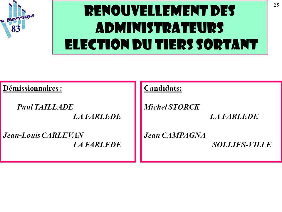 25 Candidats: Michel STORCK LA FARLEDE Jean CAMPAGNA SOLLIES-VILLE Démissionnaires : Paul TAILLADE LA FARLEDE Jean-Louis CARLEVAN LA FARLEDE 83 Renouv