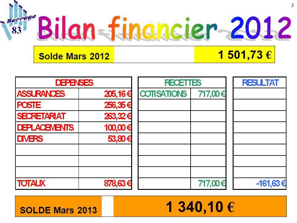 3 Solde Mars 2012 1 501,73 € SOLDE Mars 2013 1 340,10 €