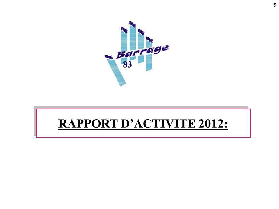 5 RAPPORT D'ACTIVITE 2012: 83