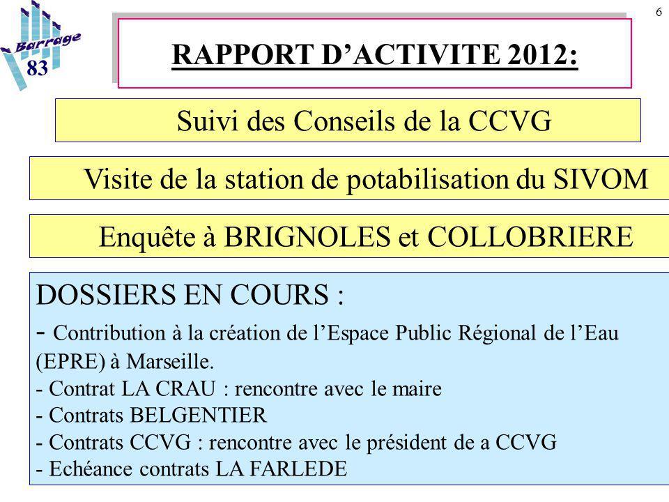 6 DOSSIERS EN COURS : - Contribution à la création de l'Espace Public Régional de l'Eau (EPRE) à Marseille. - Contrat LA CRAU : rencontre avec le mair