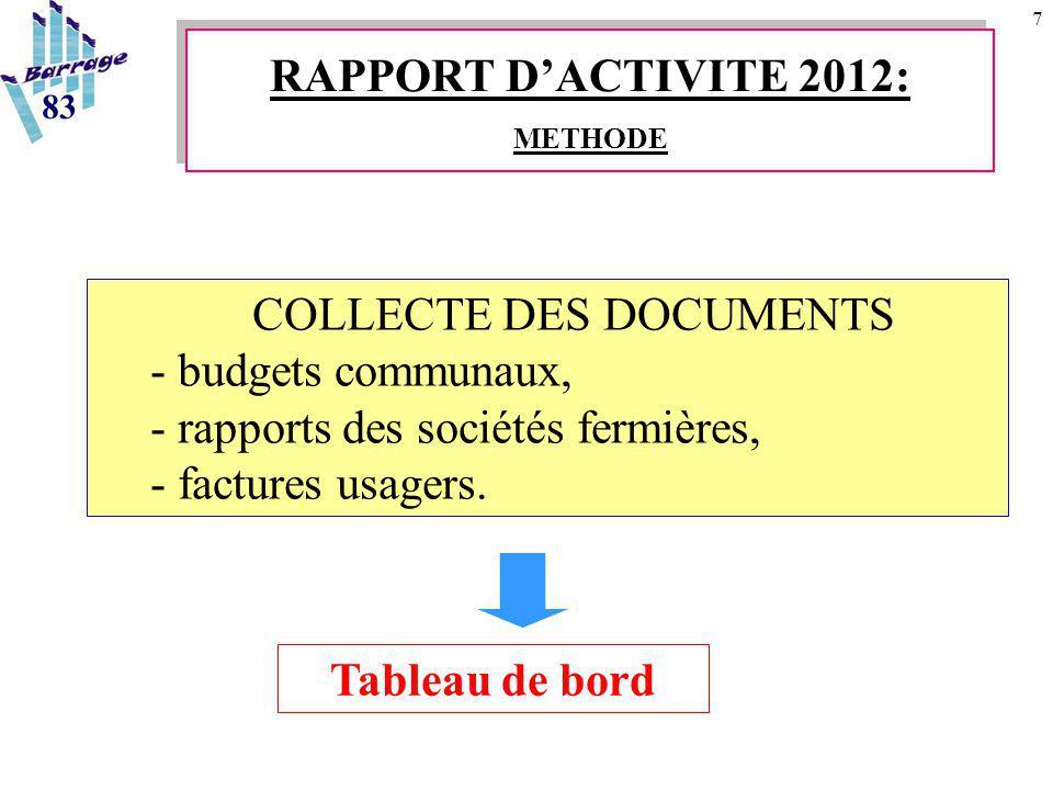 7 COLLECTE DES DOCUMENTS - budgets communaux, - rapports des sociétés fermières, - factures usagers. RAPPORT D'ACTIVITE 2012: METHODE RAPPORT D'ACTIVI