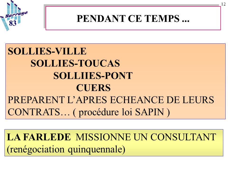 12 SOLLIES-VILLE SOLLIES-TOUCAS SOLLIIES-PONT CUERS PREPARENT L'APRES ECHEANCE DE LEURS CONTRATS… ( procédure loi SAPIN ) LA FARLEDE MISSIONNE UN CONSULTANT (renégociation quinquennale) 83 PENDANT CE TEMPS...