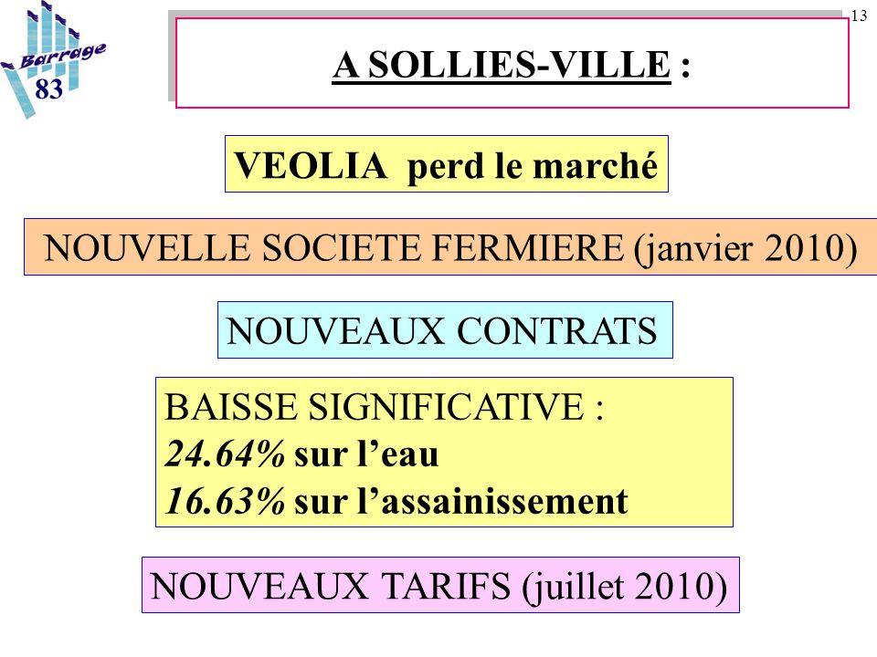 13 NOUVELLE SOCIETE FERMIERE (janvier 2010) NOUVEAUX TARIFS (juillet 2010) BAISSE SIGNIFICATIVE : 24.64% sur l'eau 16.63% sur l'assainissement NOUVEAUX CONTRATS 83 A SOLLIES-VILLE : VEOLIA perd le marché